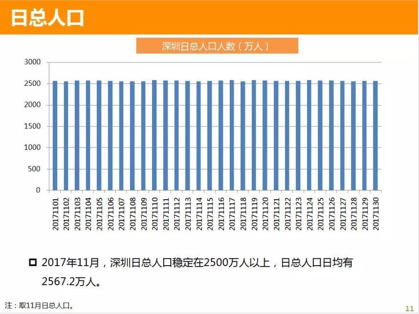 """深圳租房网:尚享优居为什么这么""""火""""?"""